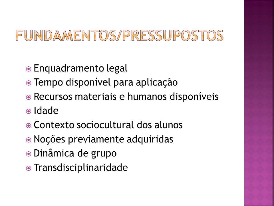 Enquadramento legal Tempo disponível para aplicação Recursos materiais e humanos disponíveis Idade Contexto sociocultural dos alunos Noções previament