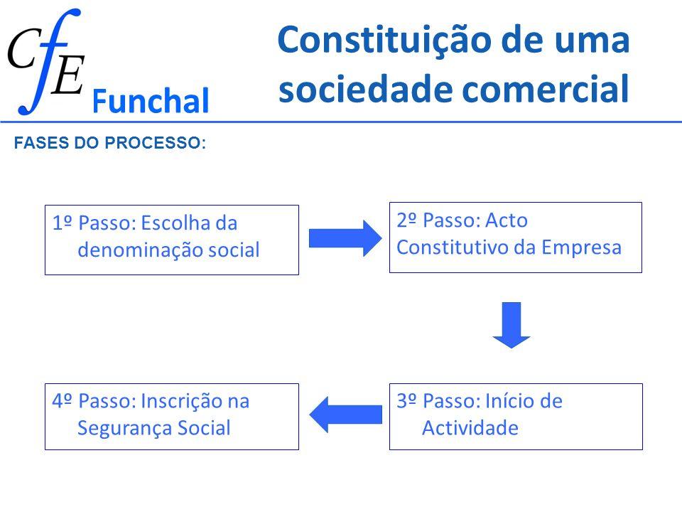 Constituição de uma sociedade comercial 1º Passo: Escolha da denominação social Funchal 2º Passo: Acto Constitutivo da Empresa 4º Passo: Inscrição na