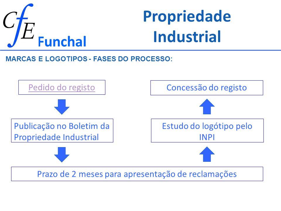Funchal Pedido do registo MARCAS E LOGOTIPOS - FASES DO PROCESSO: Publicação no Boletim da Propriedade Industrial Prazo de 2 meses para apresentação d