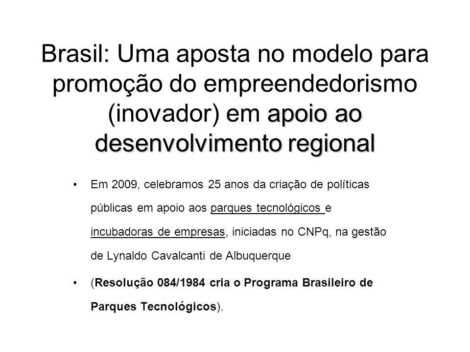 apoio ao desenvolvimento regional Brasil: Uma aposta no modelo para promoção do empreendedorismo (inovador) em apoio ao desenvolvimento regional Em 20