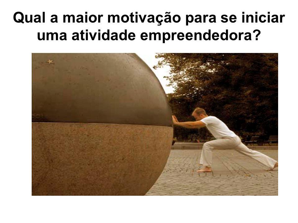 Qual a maior motivação para se iniciar uma atividade empreendedora?