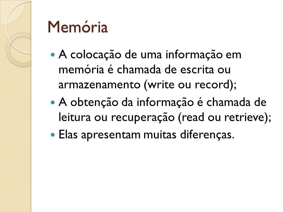 Memória A colocação de uma informação em memória é chamada de escrita ou armazenamento (write ou record); A obtenção da informação é chamada de leitur