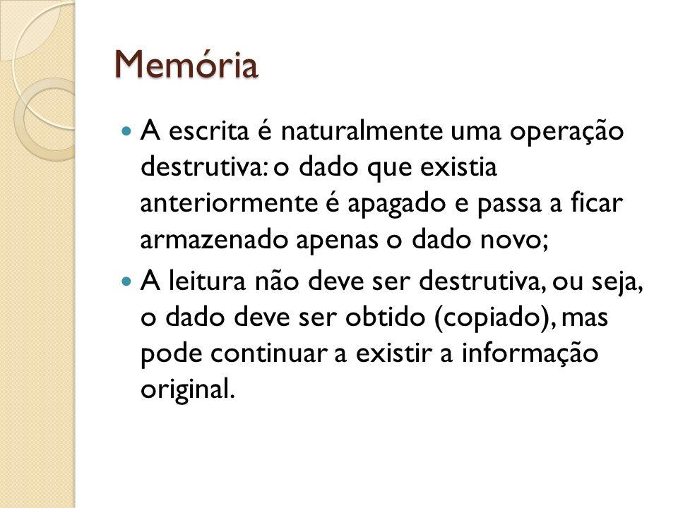 Memória A escrita é naturalmente uma operação destrutiva: o dado que existia anteriormente é apagado e passa a ficar armazenado apenas o dado novo; A