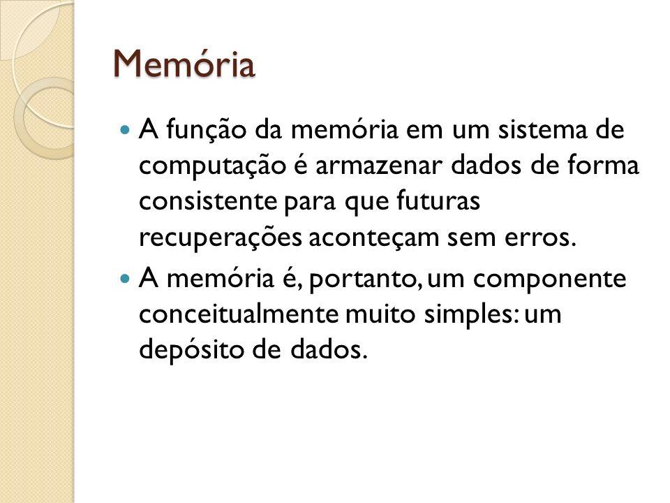 Memória A função da memória em um sistema de computação é armazenar dados de forma consistente para que futuras recuperações aconteçam sem erros. A me