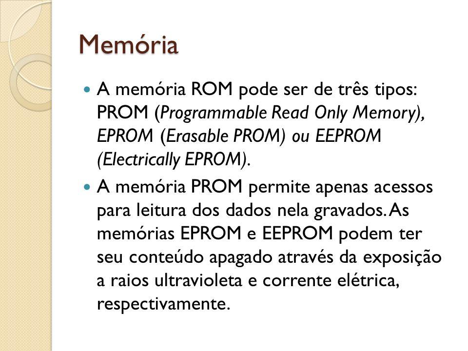 Memória A memória ROM pode ser de três tipos: PROM (Programmable Read Only Memory), EPROM (Erasable PROM) ou EEPROM (Electrically EPROM). A memória PR