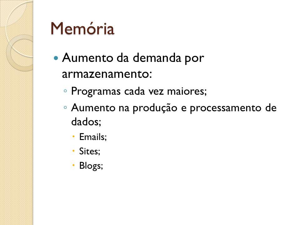 Memória Aumento da demanda por armazenamento: Programas cada vez maiores; Aumento na produção e processamento de dados; Emails; Sites; Blogs;