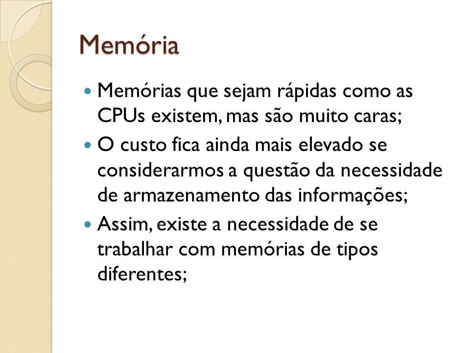 Memória Memórias que sejam rápidas como as CPUs existem, mas são muito caras; O custo fica ainda mais elevado se considerarmos a questão da necessidad