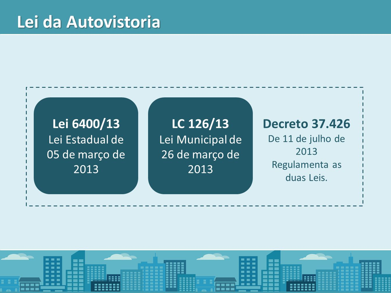 Decreto 37.426 De 11 de julho de 2013 Regulamenta as duas Leis. LC 126/13 Lei Municipal de 26 de março de 2013 Lei 6400/13 Lei Estadual de 05 de março