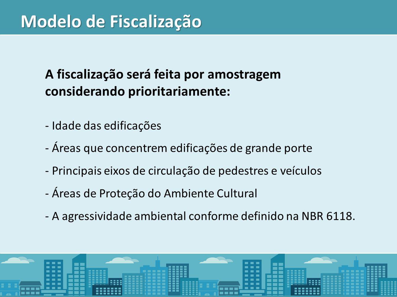 Modelo de Fiscalização A fiscalização será feita por amostragem considerando prioritariamente: - Idade das edificações - Áreas que concentrem edificaç