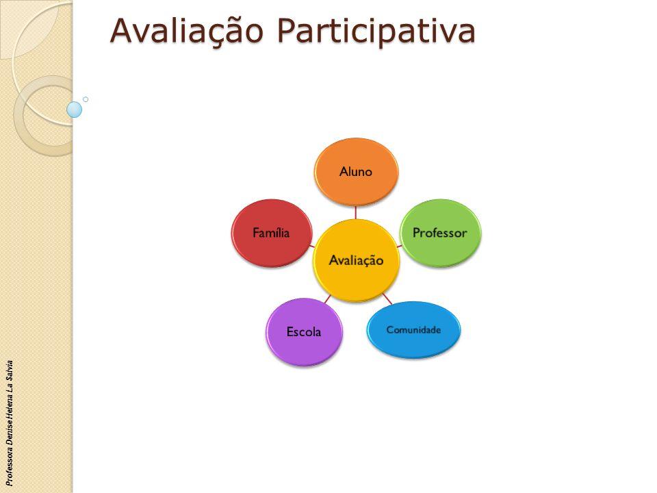 Avaliação Participativa Professora Denise Helena La Salvia Avaliação AlunoProfessor Comunidade EscolaFamília