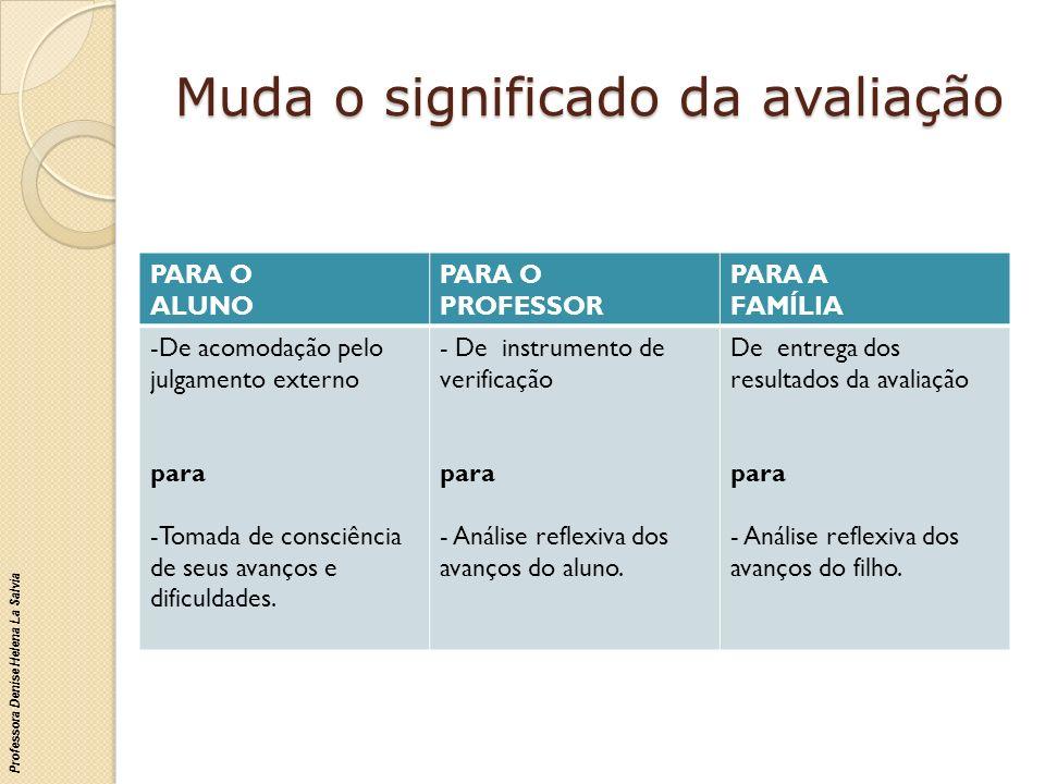 Muda o significado da avaliação Professora Denise Helena La Salvia PARA O ALUNO PARA O PROFESSOR PARA A FAMÍLIA -De acomodação pelo julgamento externo