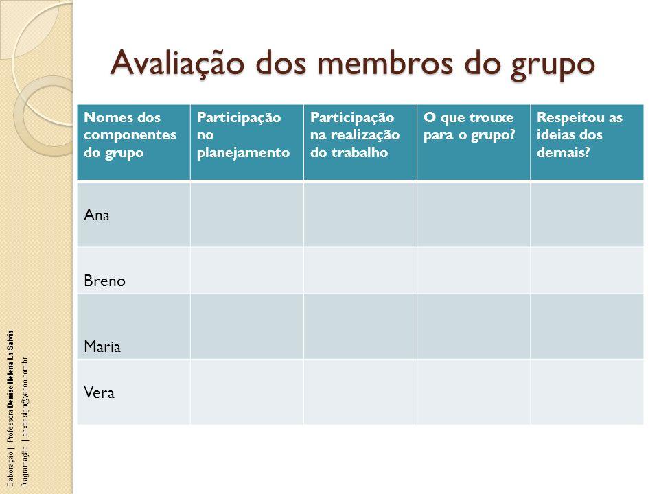 Avaliação dos membros do grupo Nomes dos componentes do grupo Participação no planejamento Participação na realização do trabalho O que trouxe para o