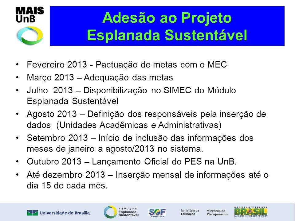 Adesão ao Projeto Esplanada Sustentável Fevereiro 2013 - Pactuação de metas com o MEC Março 2013 – Adequação das metas Julho 2013 – Disponibilização n