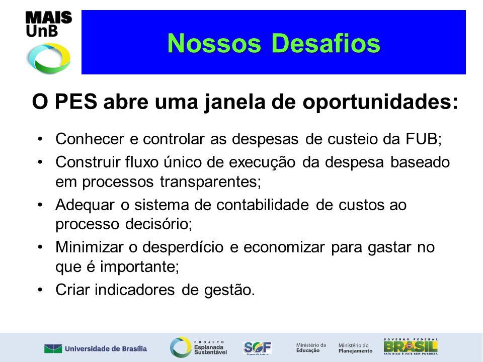 Nossos Desafios O PES abre uma janela de oportunidades: Conhecer e controlar as despesas de custeio da FUB; Construir fluxo único de execução da despe