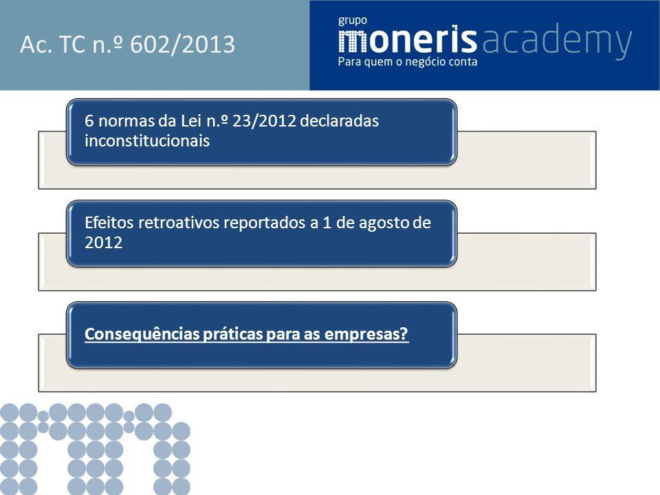 Ac. TC n.º 602/2013 6 normas da Lei n.º 23/2012 declaradas inconstitucionais Efeitos retroativos reportados a 1 de agosto de 2012 Consequências prátic