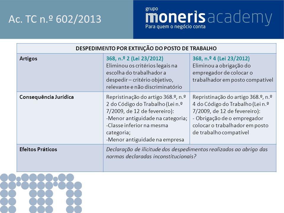 Ac. TC n.º 602/2013 DESPEDIMENTO POR EXTINÇÃO DO POSTO DE TRABALHO Artigos368, n.º 2 (Lei 23/2012) Eliminou os critérios legais na escolha do trabalha