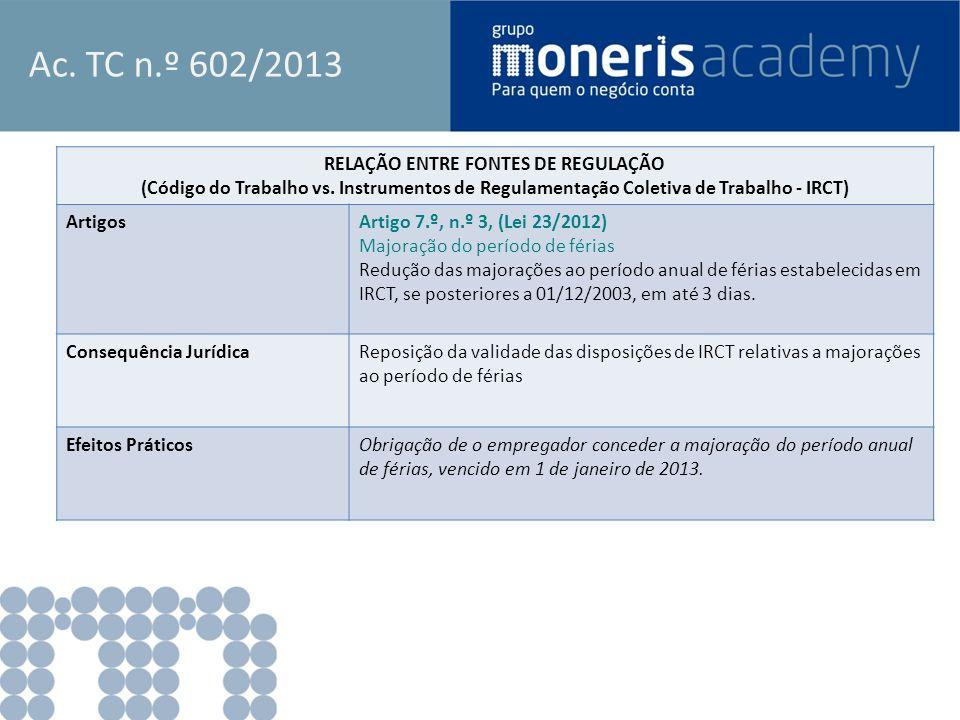 Ac. TC n.º 602/2013 RELAÇÃO ENTRE FONTES DE REGULAÇÃO (Código do Trabalho vs. Instrumentos de Regulamentação Coletiva de Trabalho - IRCT) ArtigosArtig