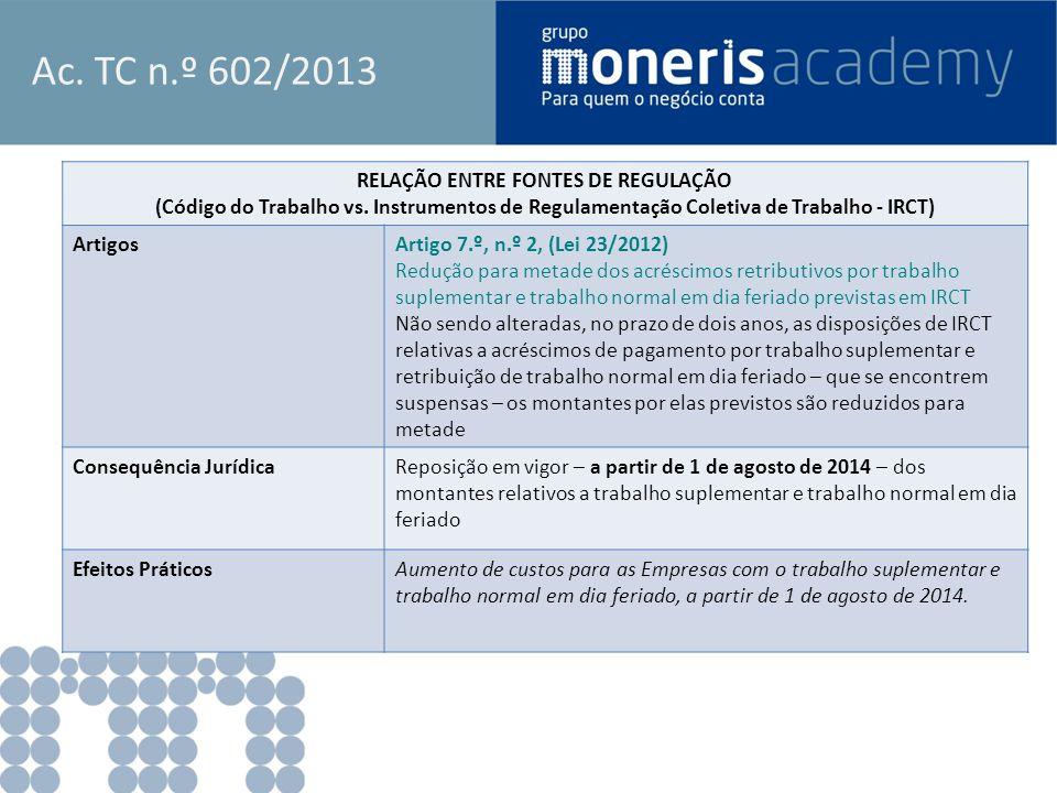 Ac. TC n.º 602/2013 RELAÇÃO ENTRE FONTES DE REGULAÇÃO (Código do Trabalho vs.