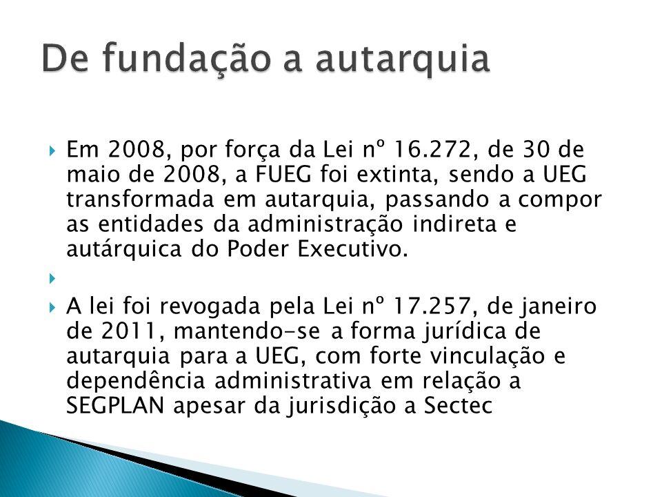 Em 2008, por força da Lei nº 16.272, de 30 de maio de 2008, a FUEG foi extinta, sendo a UEG transformada em autarquia, passando a compor as entidades da administração indireta e autárquica do Poder Executivo.