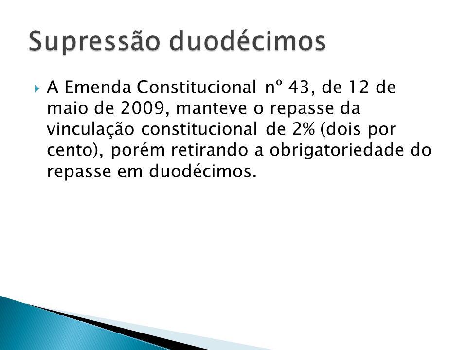A Emenda Constitucional nº 43, de 12 de maio de 2009, manteve o repasse da vinculação constitucional de 2% (dois por cento), porém retirando a obrigatoriedade do repasse em duodécimos.