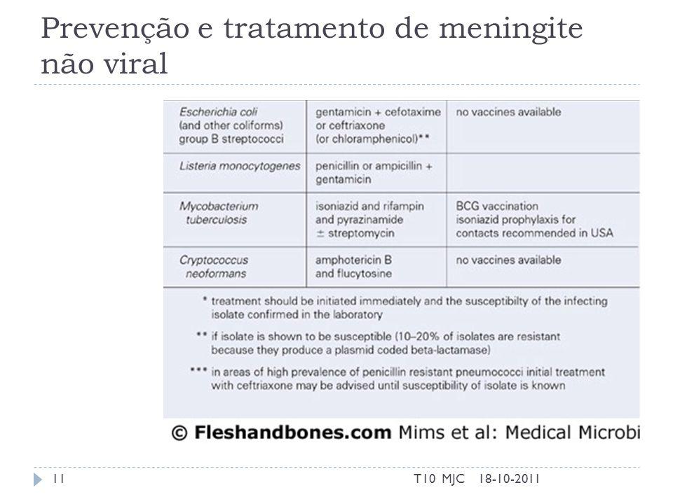 Prevenção e tratamento de meningite não viral 18-10-2011T10 MJC11
