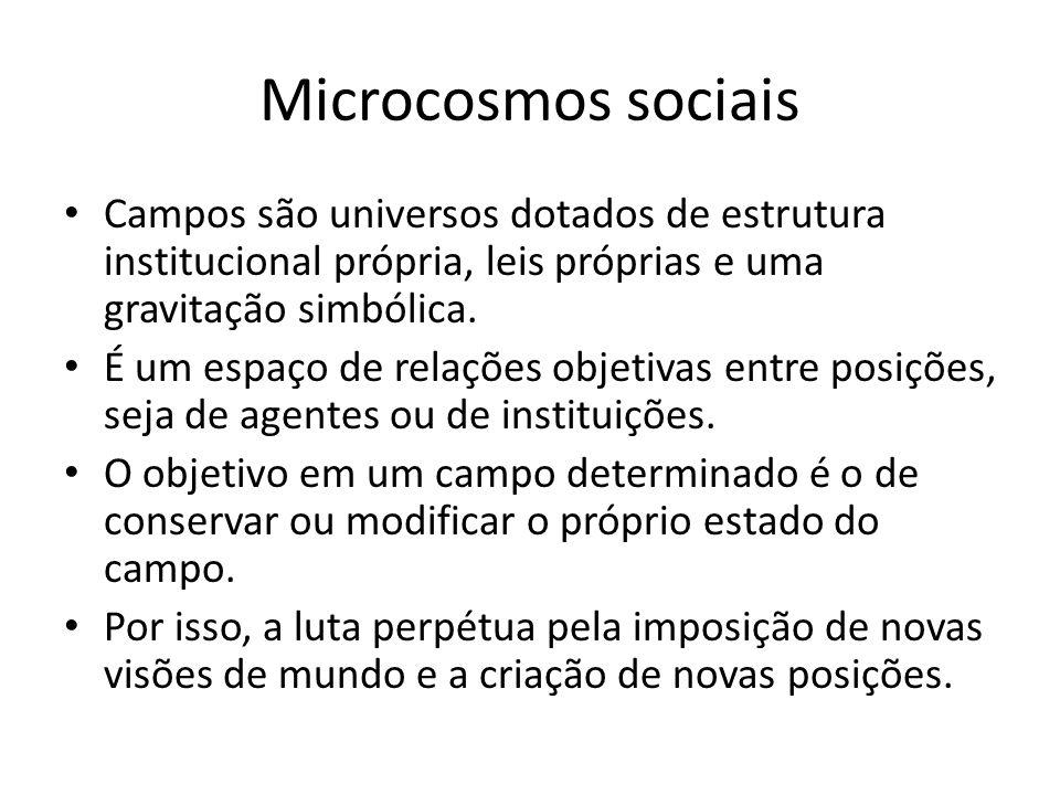 Microcosmos sociais Campos são universos dotados de estrutura institucional própria, leis próprias e uma gravitação simbólica. É um espaço de relações