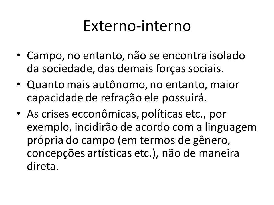Externo-interno Campo, no entanto, não se encontra isolado da sociedade, das demais forças sociais. Quanto mais autônomo, no entanto, maior capacidade
