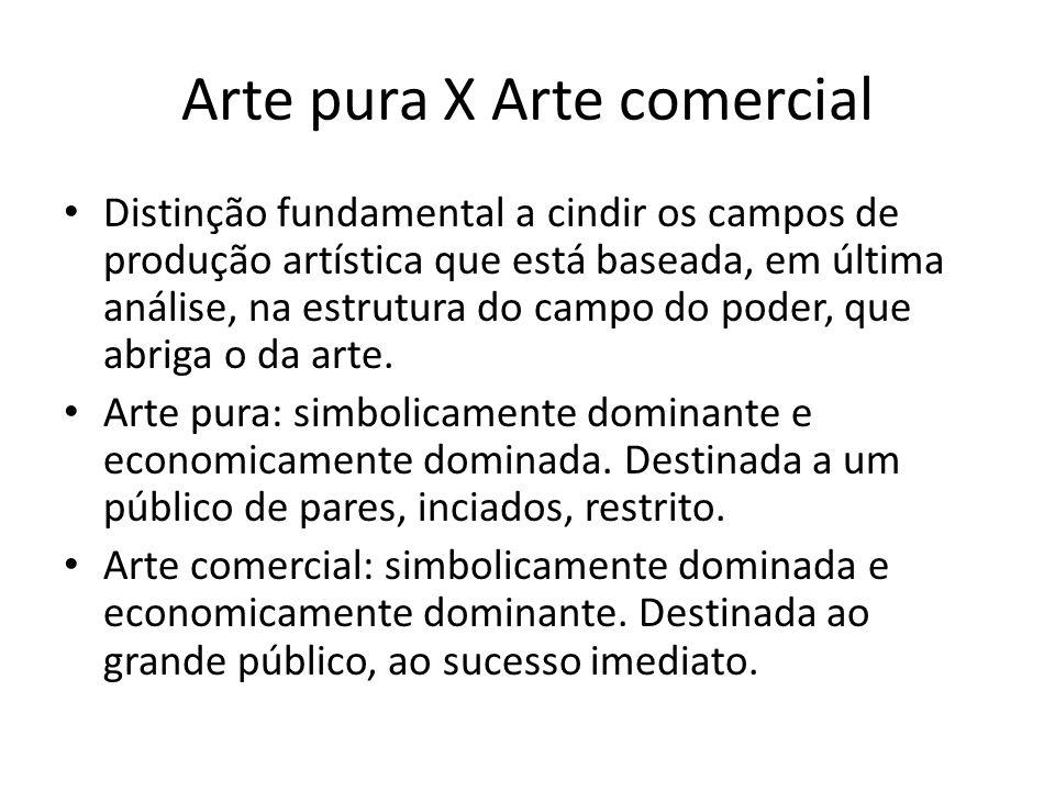 Arte pura X Arte comercial Distinção fundamental a cindir os campos de produção artística que está baseada, em última análise, na estrutura do campo d