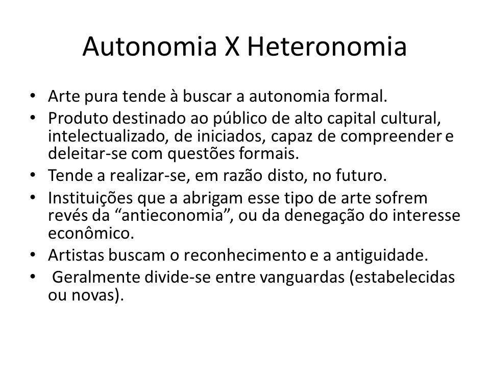 Autonomia X Heteronomia Arte pura tende à buscar a autonomia formal. Produto destinado ao público de alto capital cultural, intelectualizado, de inici