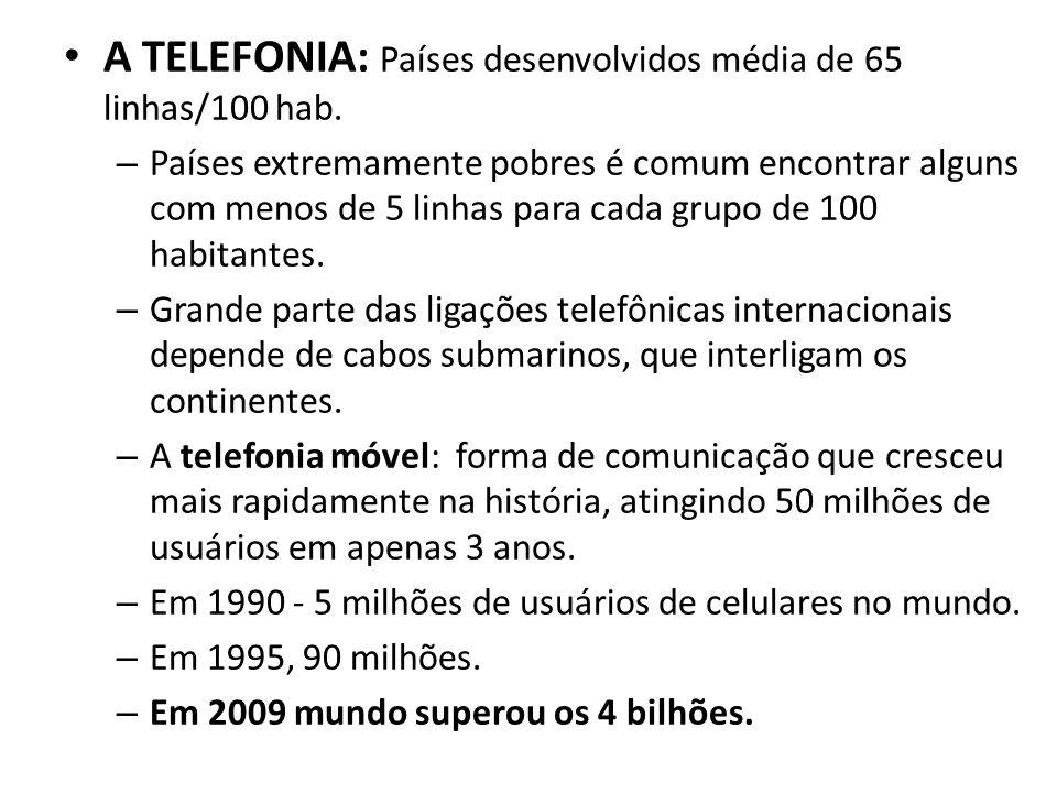 A TELEFONIA: Países desenvolvidos média de 65 linhas/100 hab. – Países extremamente pobres é comum encontrar alguns com menos de 5 linhas para cada gr