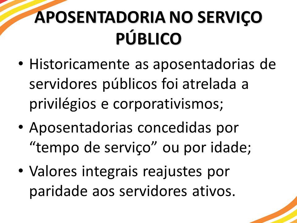 APOSENTADORIA NO SERVIÇO PÚBLICO Historicamente as aposentadorias de servidores públicos foi atrelada a privilégios e corporativismos; Aposentadorias