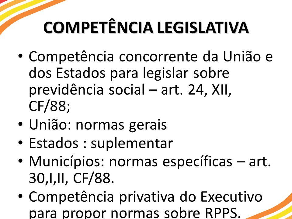 COMPETÊNCIA LEGISLATIVA Competência concorrente da União e dos Estados para legislar sobre previdência social – art. 24, XII, CF/88; União: normas ger
