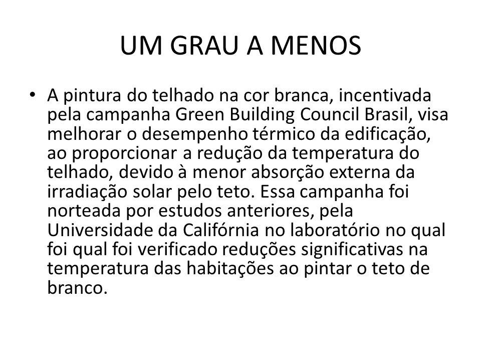 UM GRAU A MENOS A pintura do telhado na cor branca, incentivada pela campanha Green Building Council Brasil, visa melhorar o desempenho térmico da edificação, ao proporcionar a redução da temperatura do telhado, devido à menor absorção externa da irradiação solar pelo teto.