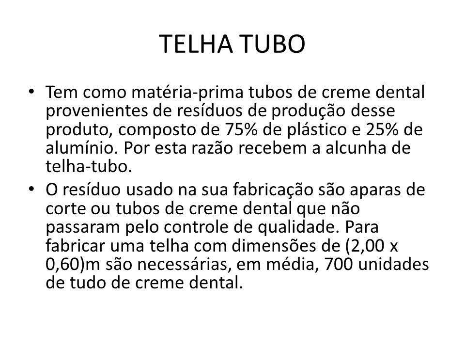 TELHA TUBO Tem como matéria-prima tubos de creme dental provenientes de resíduos de produção desse produto, composto de 75% de plástico e 25% de alumínio.