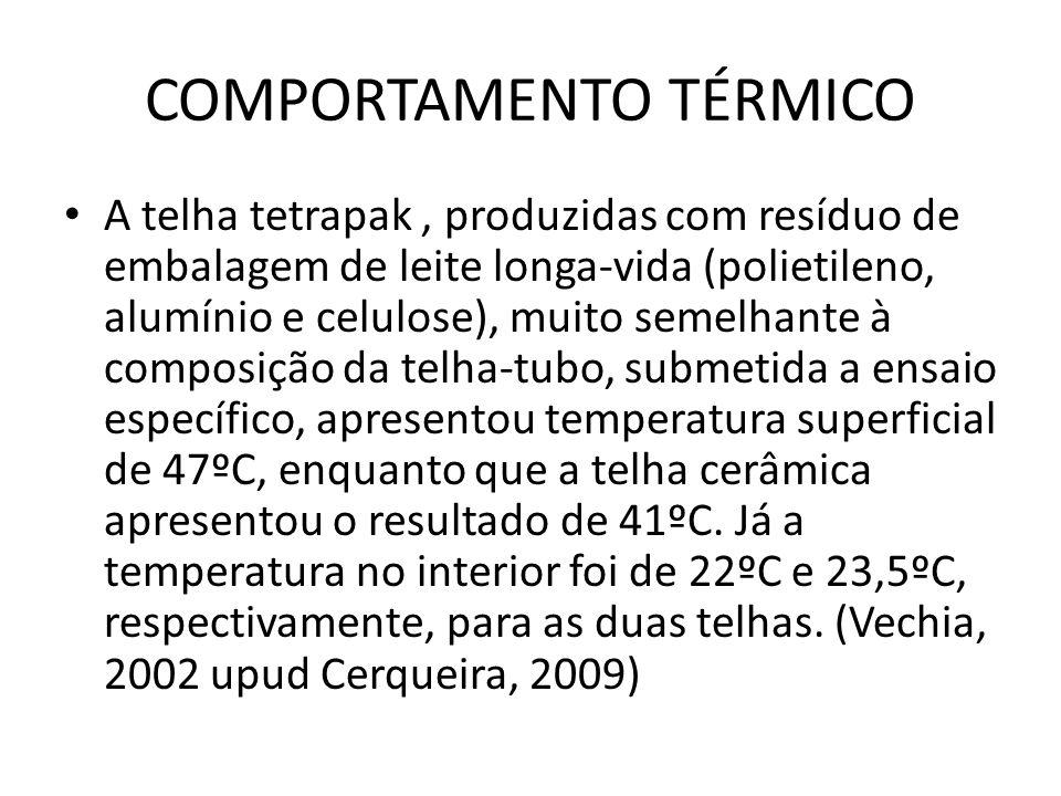 COMPORTAMENTO TÉRMICO A telha tetrapak, produzidas com resíduo de embalagem de leite longa-vida (polietileno, alumínio e celulose), muito semelhante à composição da telha-tubo, submetida a ensaio específico, apresentou temperatura superficial de 47ºC, enquanto que a telha cerâmica apresentou o resultado de 41ºC.