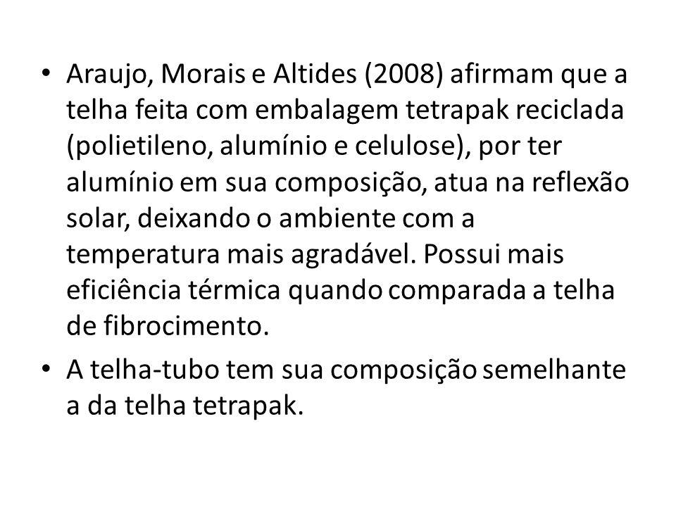 Araujo, Morais e Altides (2008) afirmam que a telha feita com embalagem tetrapak reciclada (polietileno, alumínio e celulose), por ter alumínio em sua
