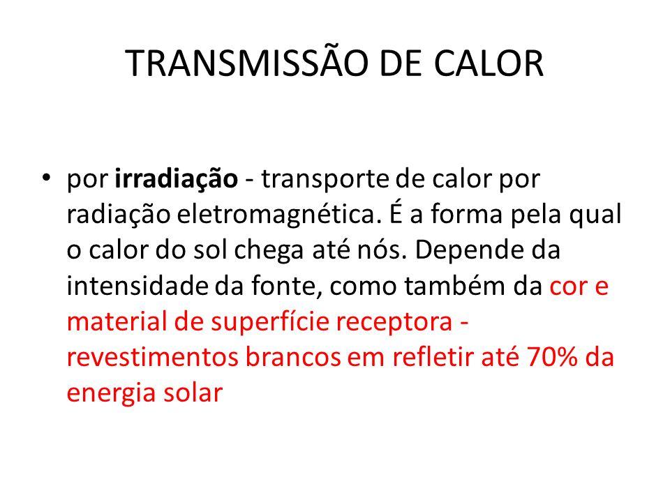 TRANSMISSÃO DE CALOR por irradiação - transporte de calor por radiação eletromagnética. É a forma pela qual o calor do sol chega até nós. Depende da i