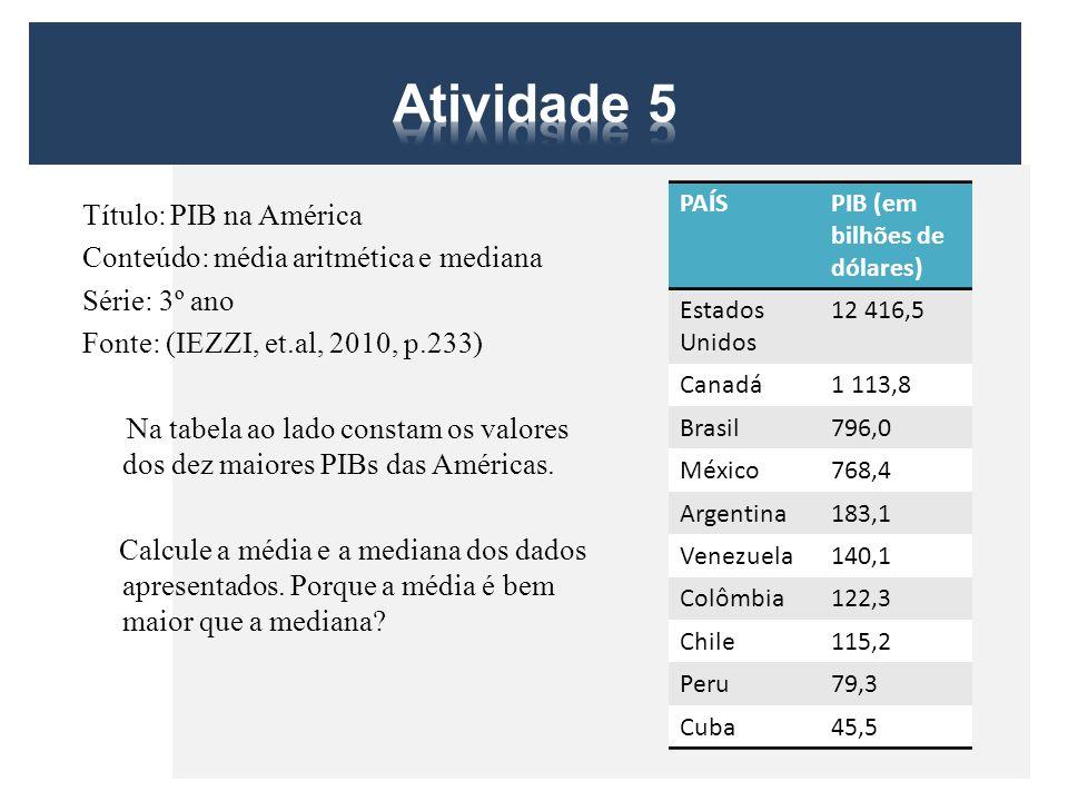 PAÍSPIB (em bilhões de dólares) Estados Unidos 12 416,5 Canadá1 113,8 Brasil796,0 México768,4 Argentina183,1 Venezuela140,1 Colômbia122,3 Chile115,2 P