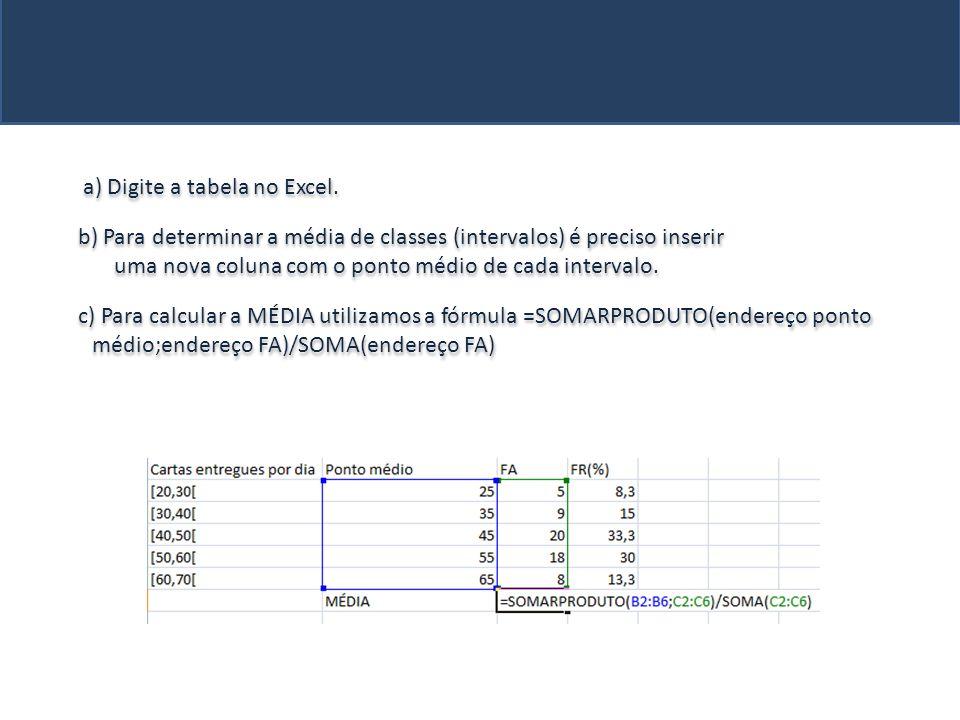 a) Digite a tabela no Excel. b) Para determinar a média de classes (intervalos) é preciso inserir uma nova coluna com o ponto médio de cada intervalo.