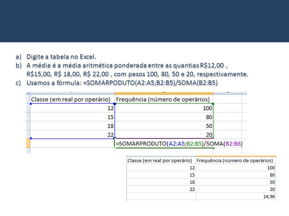 a)Digite a tabela no Excel. b)A média é a média aritmética ponderada entre as quantias R$12,00, R$15,00, R$ 18,00, R$ 22,00, com pesos 100, 80, 50 e 2