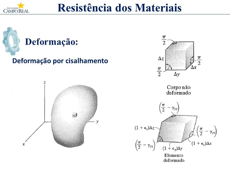 Deformação: Deformação por cisalhamento Resistência dos Materiais