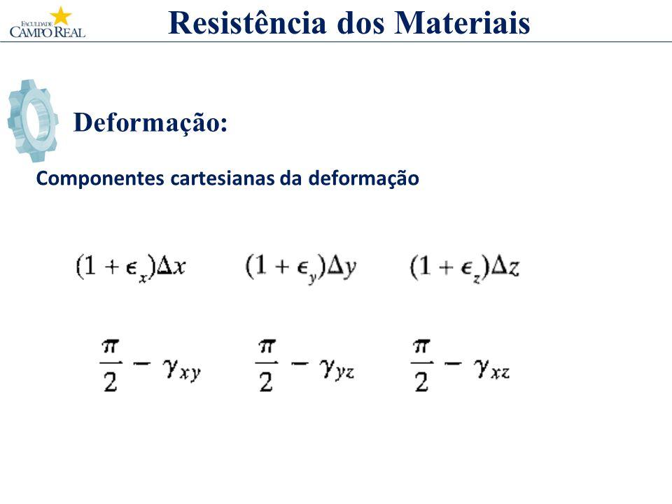 Deformação: Componentes cartesianas da deformação Resistência dos Materiais