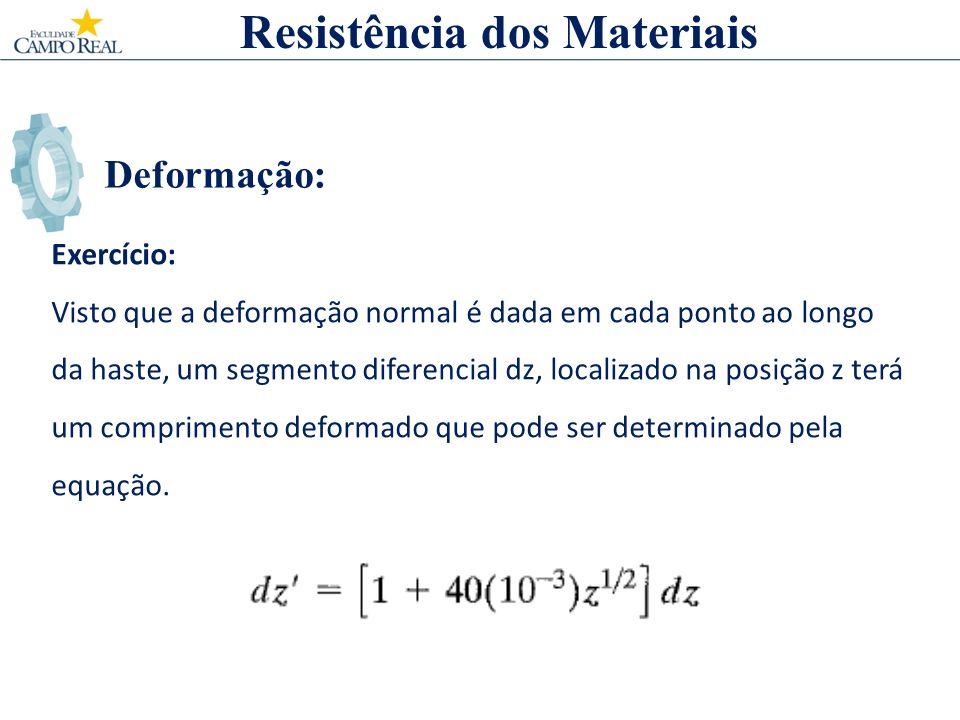 Deformação: Exercício: Visto que a deformação normal é dada em cada ponto ao longo da haste, um segmento diferencial dz, localizado na posição z terá
