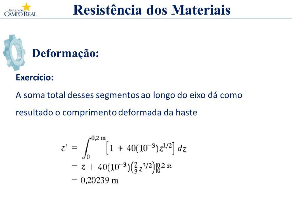 Deformação: Exercício: A soma total desses segmentos ao longo do eixo dá como resultado o comprimento deformada da haste Resistência dos Materiais