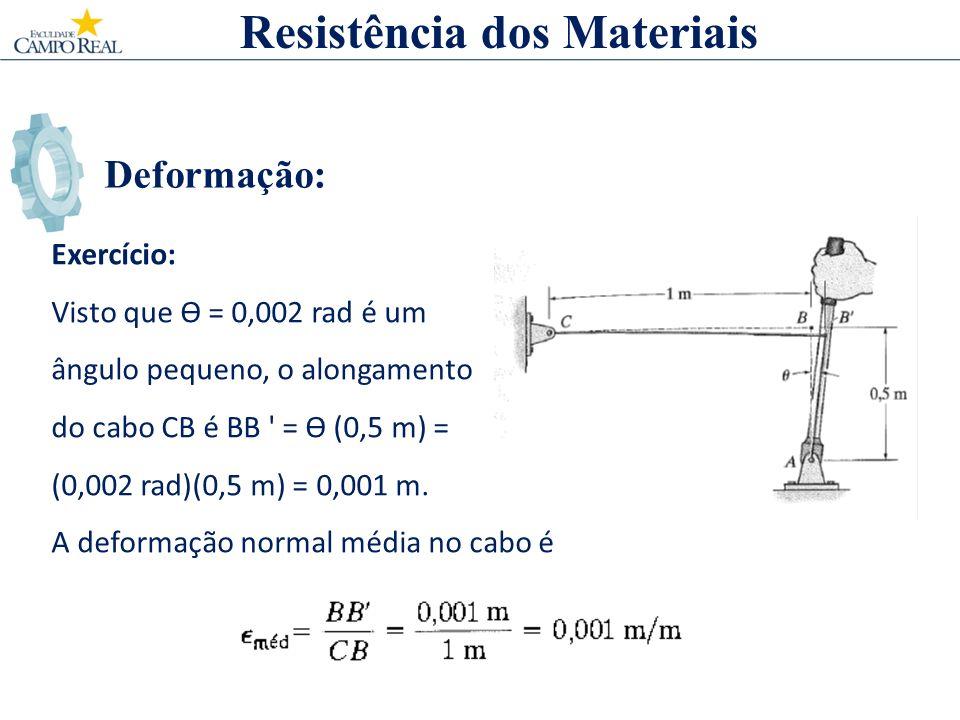 Deformação: Exercício: Visto que ϴ = 0,002 rad é um ângulo pequeno, o alongamento do cabo CB é BB ' = ϴ (0,5 m) = (0,002 rad)(0,5 m) = 0,001 m. A defo