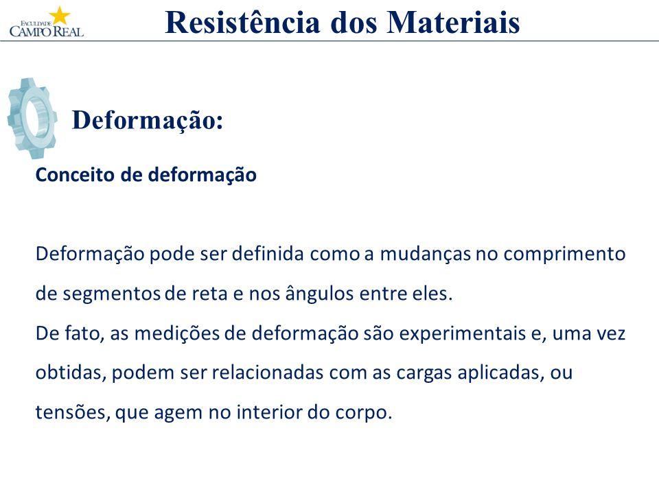 Deformação: Exercício: Resistência dos Materiais