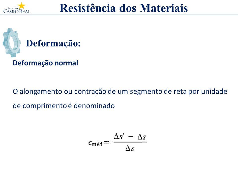 Deformação: Deformação normal O alongamento ou contração de um segmento de reta por unidade de comprimento é denominado Resistência dos Materiais