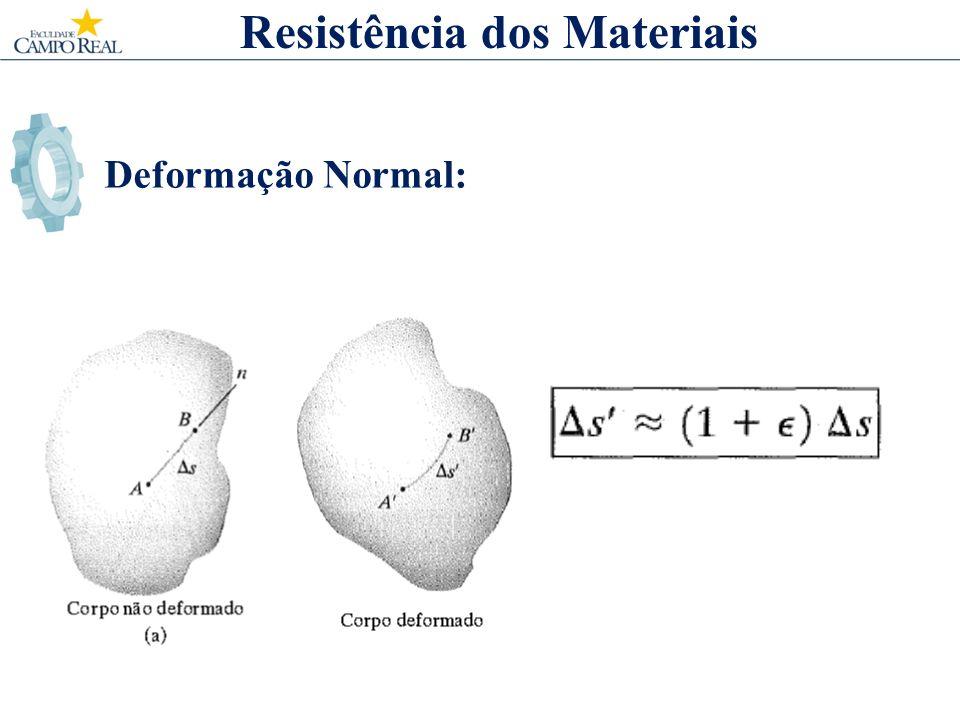 Deformação Normal: Resistência dos Materiais
