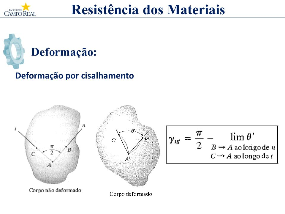 Deformação: Exercício: Portanto, a deformação normal média ao longo da diagonal é Resistência dos Materiais