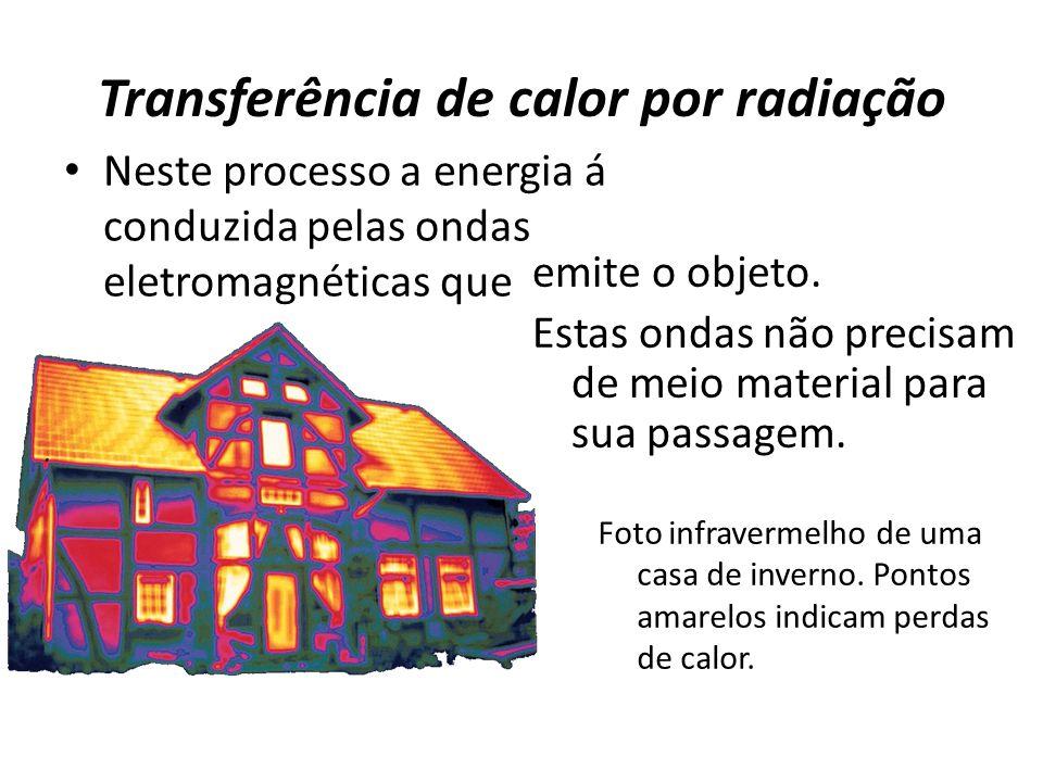 Transferência de calor por radiação Neste processo a energia á conduzida pelas ondas eletromagnéticas que emite o objeto. Estas ondas não precisam de